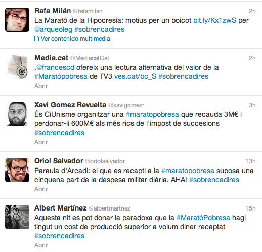 Mensajes en Twitter #maratopobresa