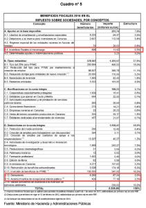 Beneficios y deducciones fiscales 2014