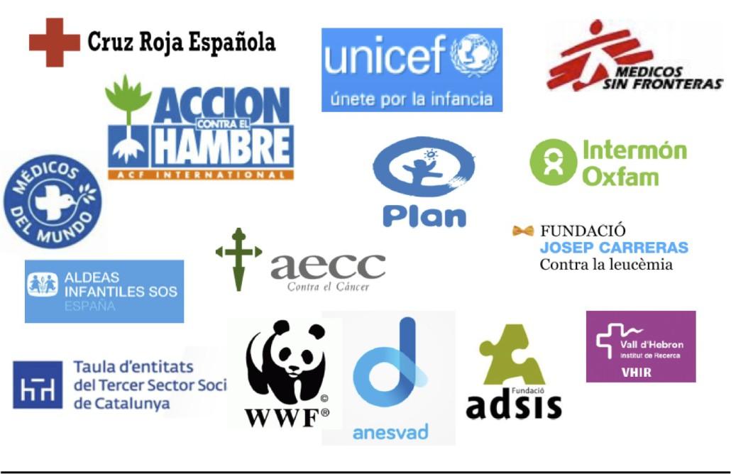 ONG promotoras